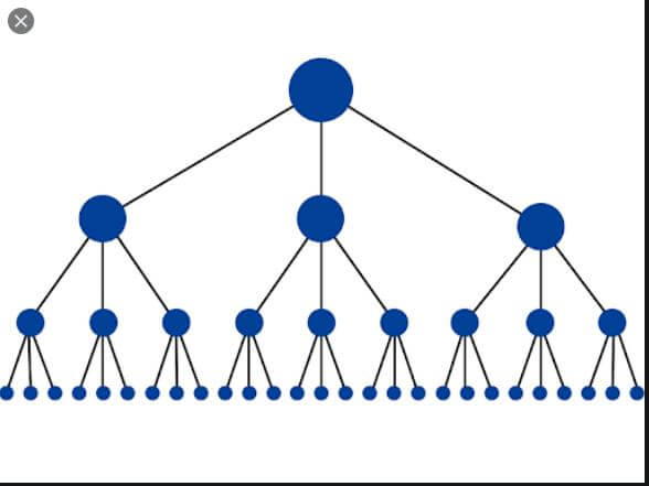 backlink pyramid