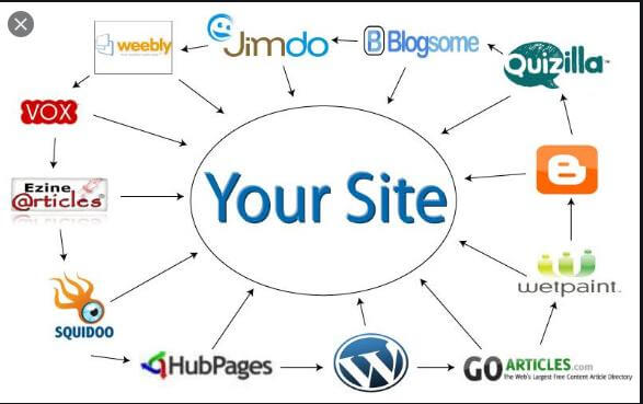 backlink wheel