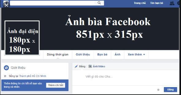 anh bia facebook la gi